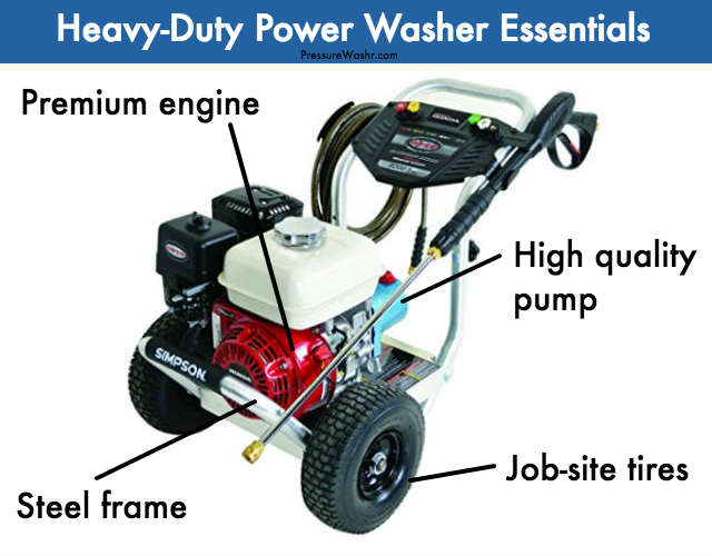 Heavy duty power washer essentials