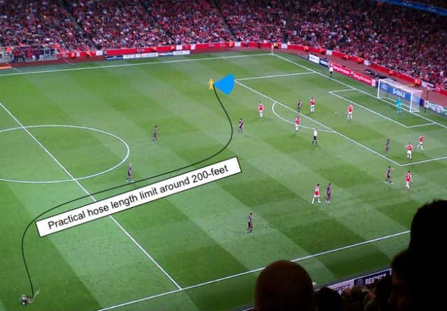 Practical pressure washing-hose-length overlayed soccer field