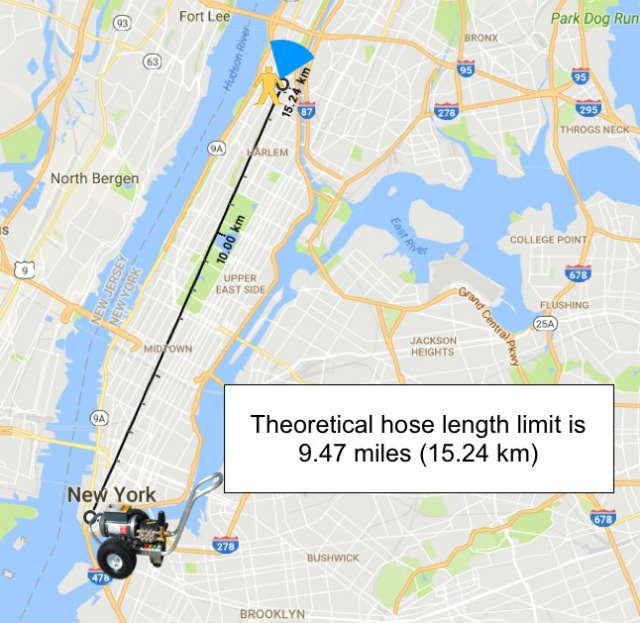 Theoretical hose length limit overlayed new york