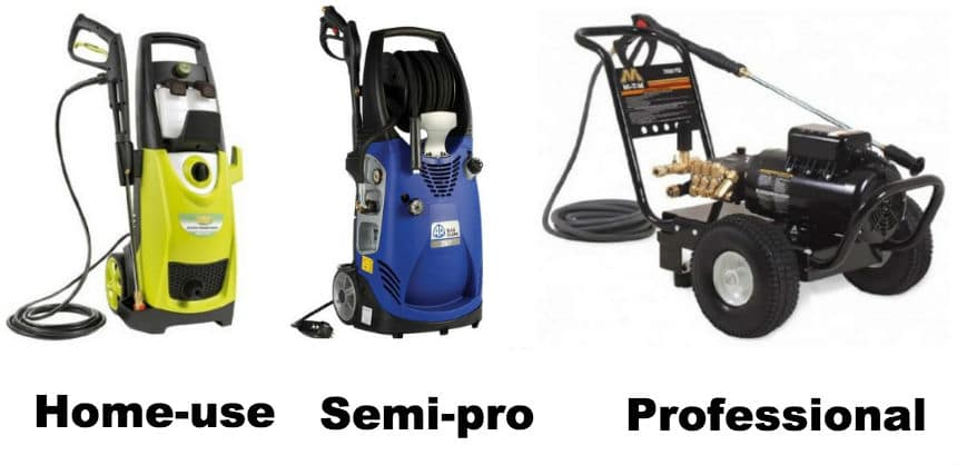 Electric Pressure Washer Comparison Home and Pro Use
