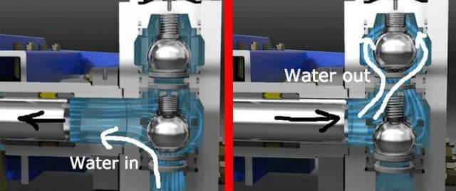 Close up presure washer crank pump head