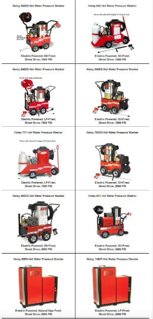 Hotsy pressure washer hot water machine selection