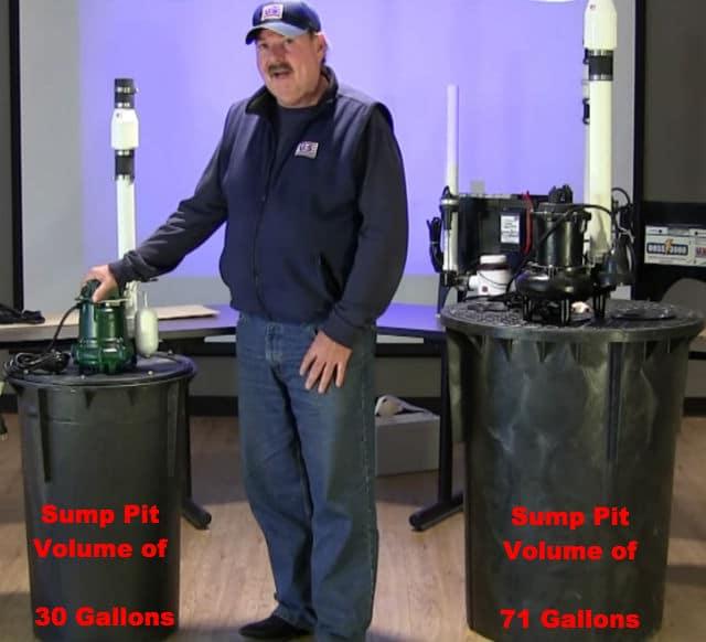 2 Most Common Sump Pit Sizes