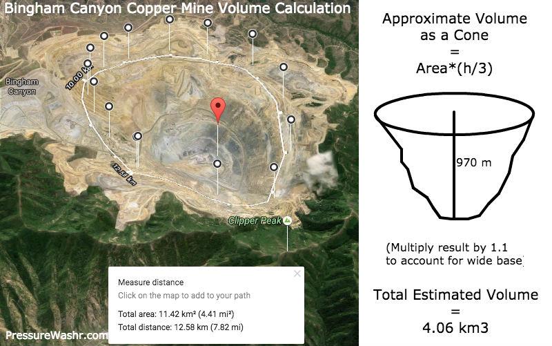 Bingham Canyon Copper Mine Volume Calculation