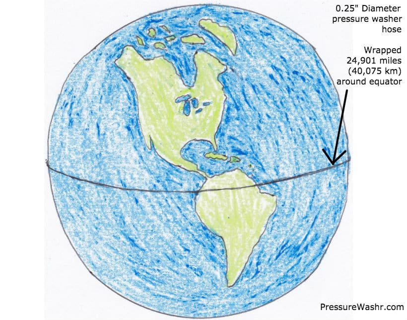 Earth with pressure washer hose wrapped around Equator