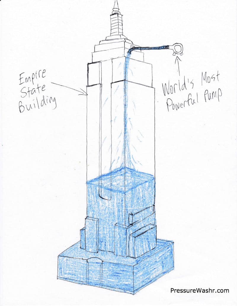 Empire State Building Being Filled With Water