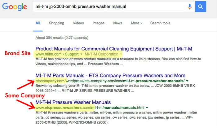 Searching Google Used Pressure Washer Manual