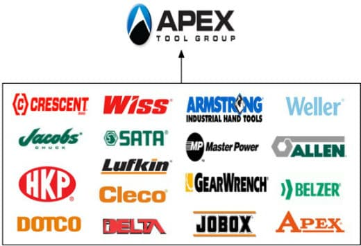 Apex Tool Group parent company owns these brands