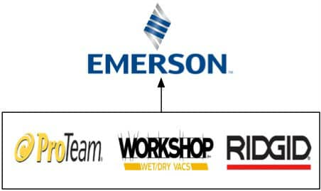Emerson Electric parent company owns these brands