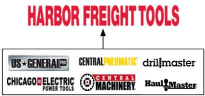 Harbor Freight Tools parent company owns these brands