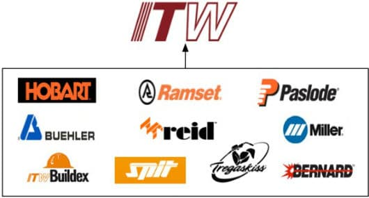 ITW Illinois Tool Works parent company owns these brands