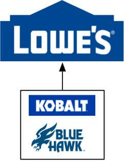 Lowes tool home brands