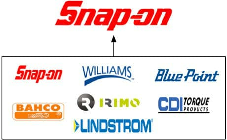 Snap-on parent company owns these brands