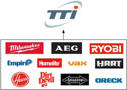 TTi parent company owns these brands