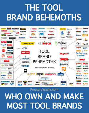 Tool brand behemoths who own and make most tool brands