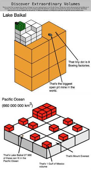 Discover volumes pressurewashr infographic