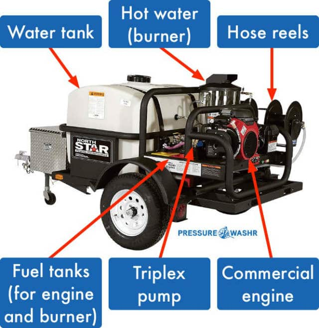 Pressure washer trailers specs and features