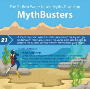 Pressurewashr mythbusters infographic