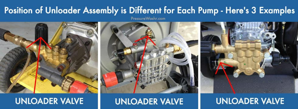 Pressure Washer Unloader Valve Locations Examples
