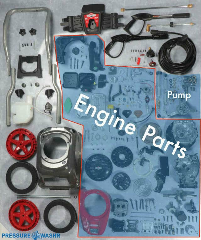 Briggs Disassembled Highlighting Engine and Pump Parts Blog Post Size