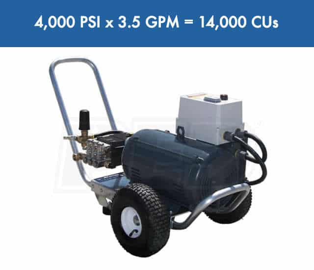 PressureWashersDirect Most Powerful Electric You Can Buy