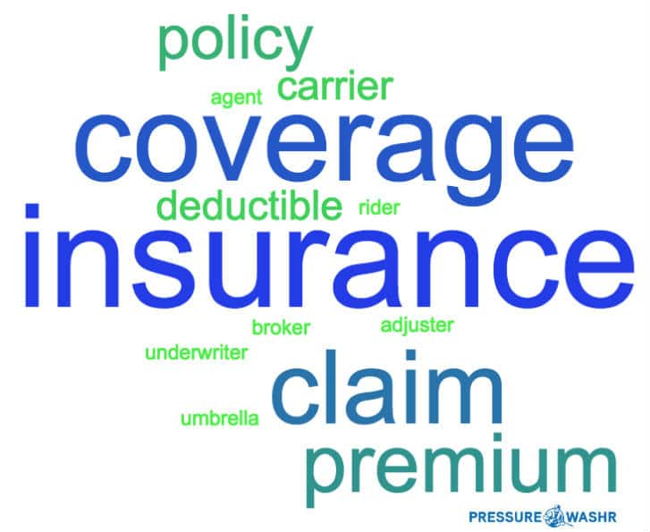 Pressure washing insurance terms word cloud