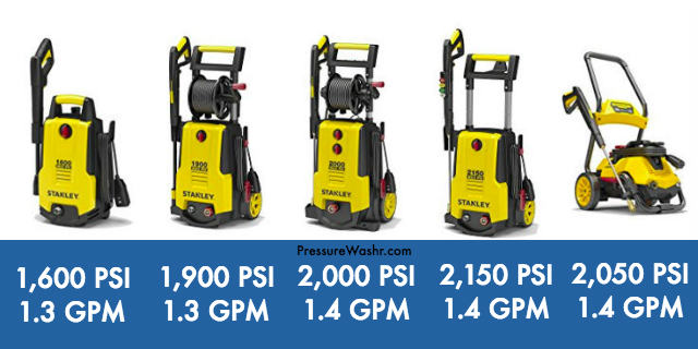 Stanley Electric Pressure Washers Side By Side Image
