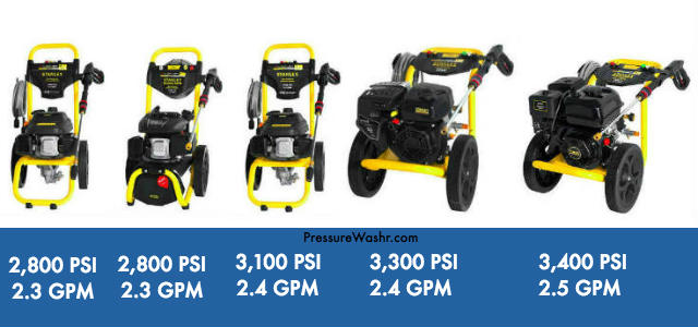 Stanley Gas Powered Pressure Washers Side By Side Image