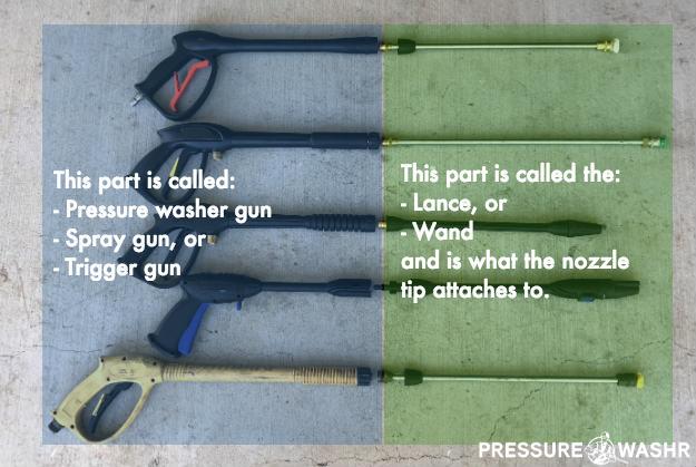 Pressure washer gun vs wand