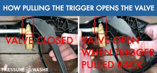 Valve open vs closed pressure washer spray gun