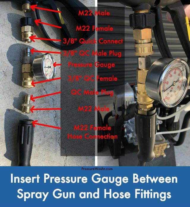 Pressure gauge between spray gun and hose fittings