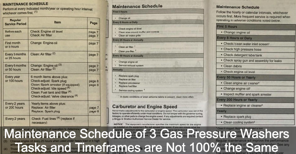 Maintenance Schedules from User Manual of 3 Gas Pressure Washers