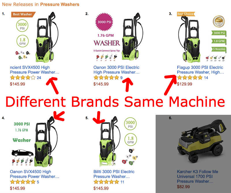 Different Chinese pressure washer brands on Amazon