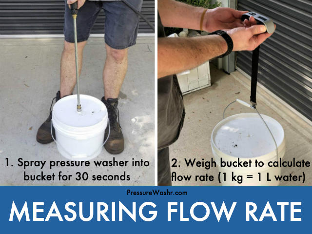 Measuring Pressure Washer Flow Rate With Bucket