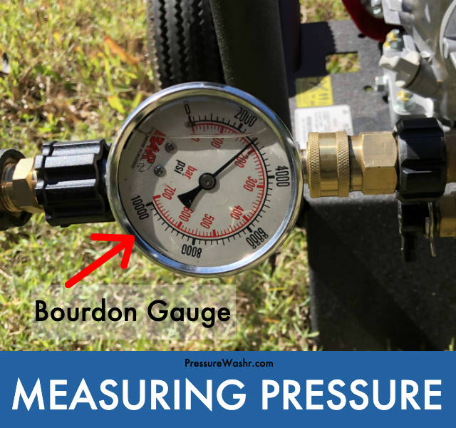 PSI Gauge Testing Simpson Pressure Washer With Text