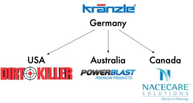Kranzle authorized dealer network worldwide